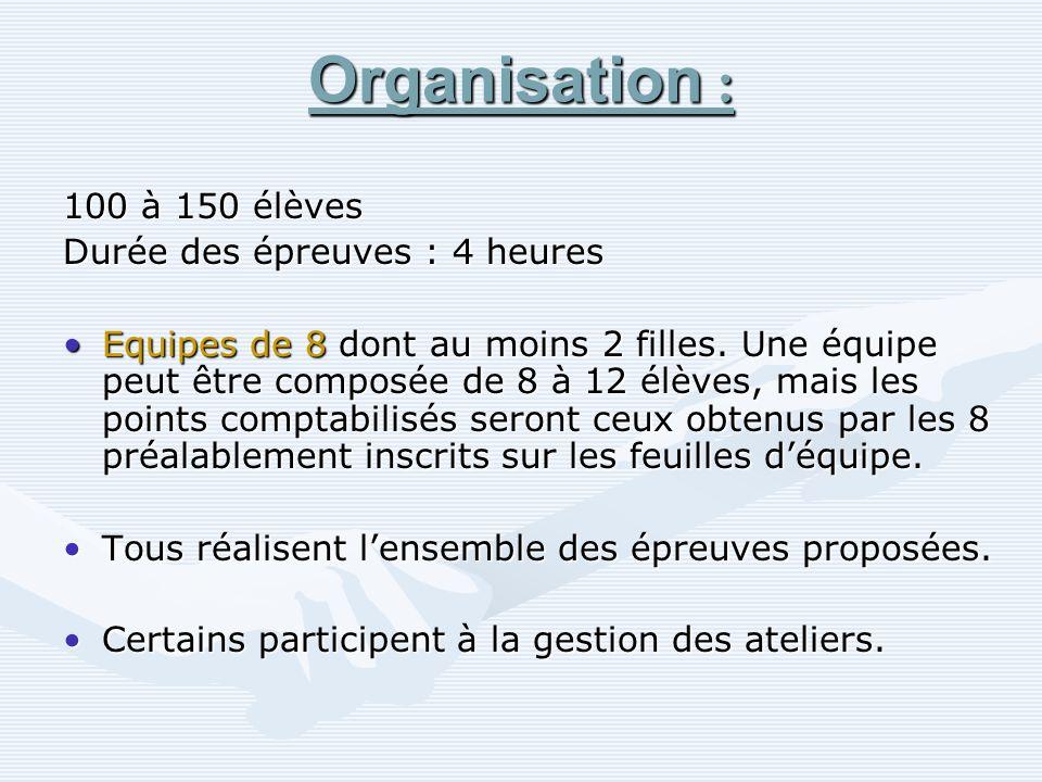 Organisation : 100 à 150 élèves Durée des épreuves : 4 heures Equipes de 8 dont au moins 2 filles. Une équipe peut être composée de 8 à 12 élèves, mai