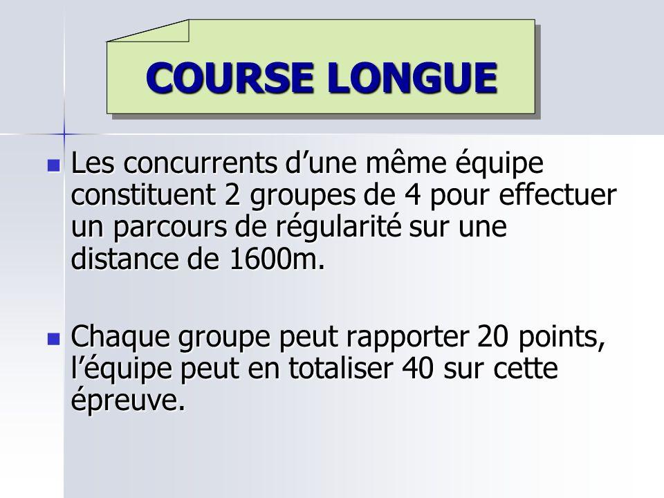 COURSE LONGUE Les concurrents dune même équipe constituent 2 groupes de 4 pour effectuer un parcours de régularité sur une distance de 1600m. Les conc