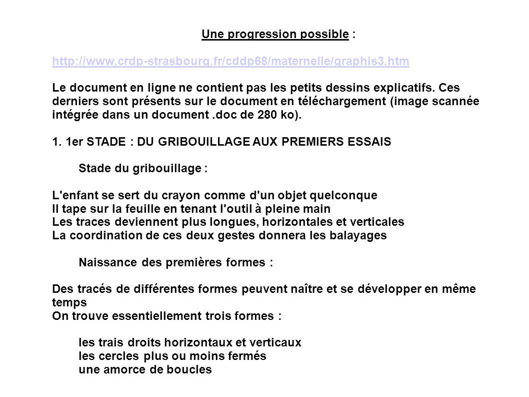 Une progression possible : http://www.crdp-strasbourg.fr/cddp68/maternelle/graphis3.htm Le document en ligne ne contient pas les petits dessins explicatifs.