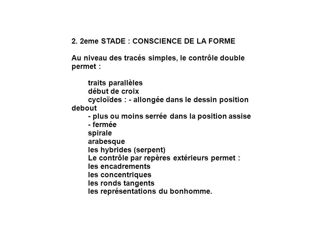 2. 2eme STADE : CONSCIENCE DE LA FORME Au niveau des tracés simples, le contrôle double permet : traits parallèles début de croix cycloïdes : - allong