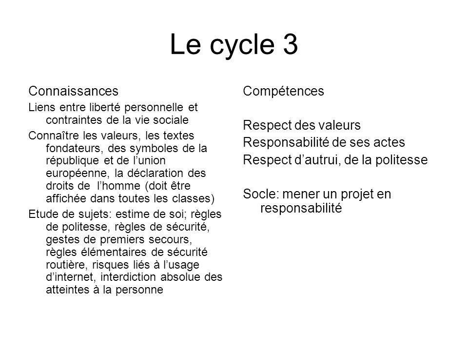 Le cycle 3 Connaissances Liens entre liberté personnelle et contraintes de la vie sociale Connaître les valeurs, les textes fondateurs, des symboles d