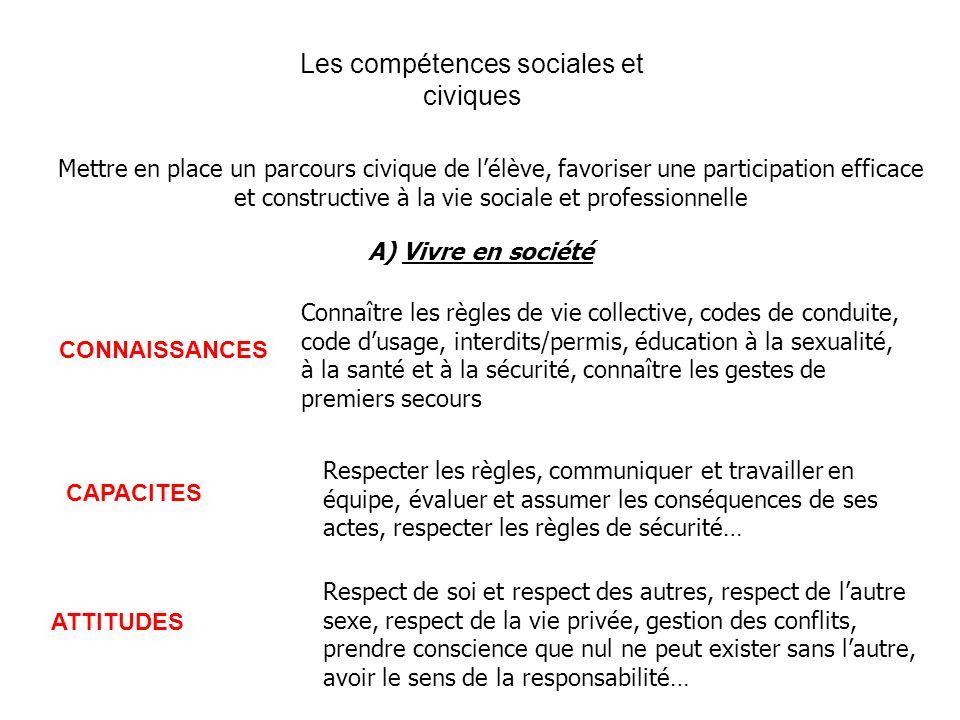 Les compétences sociales et civiques Connaître les règles de vie collective, codes de conduite, code dusage, interdits/permis, éducation à la sexualit
