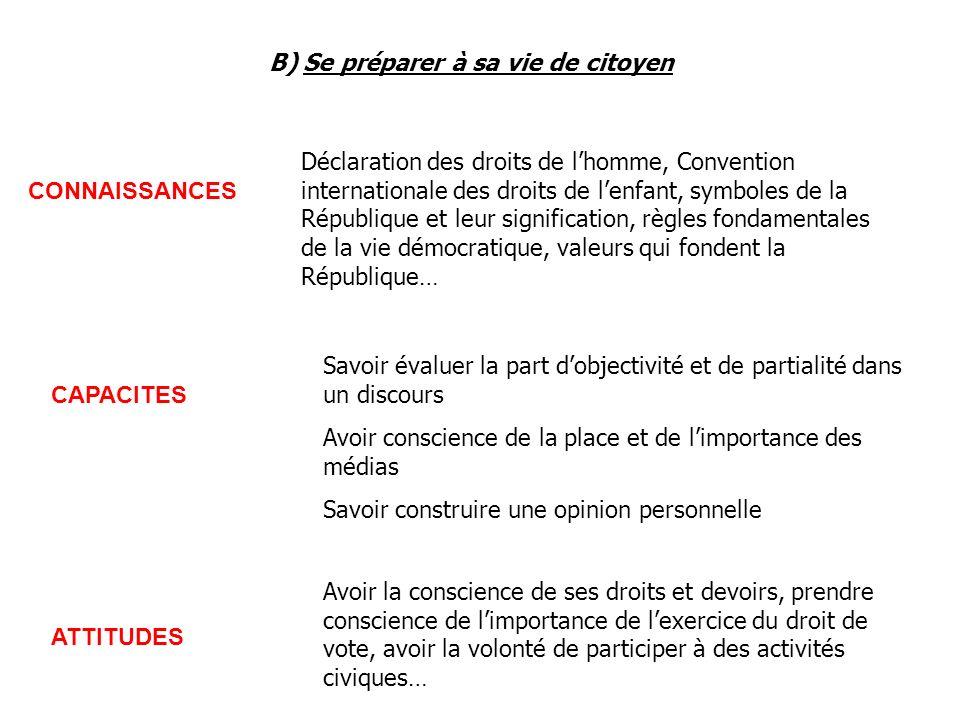 B) Se préparer à sa vie de citoyen Déclaration des droits de lhomme, Convention internationale des droits de lenfant, symboles de la République et leu