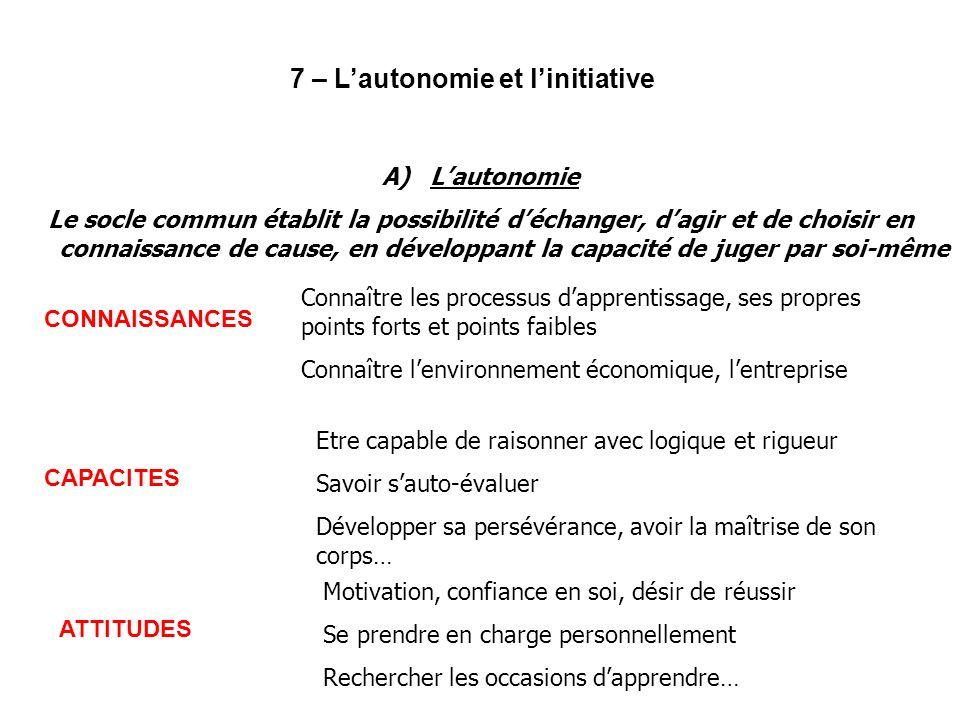 7 – Lautonomie et linitiative Connaître les processus dapprentissage, ses propres points forts et points faibles Connaître lenvironnement économique,