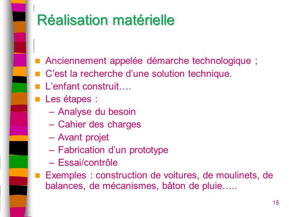 15 Réalisation matérielle Anciennement appelée démarche technologique ; Cest la recherche dune solution technique. Lenfant construit…. Les étapes : –A