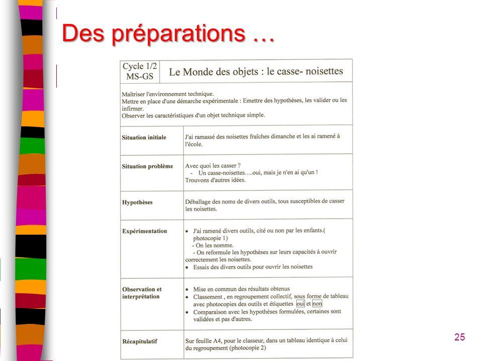 25 Des préparations …
