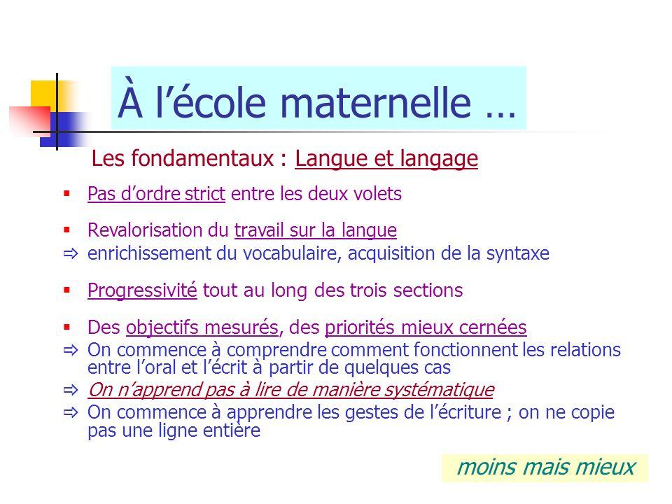 Les fondamentaux : Langue et langage Pas dordre strict entre les deux volets Revalorisation du travail sur la langue enrichissement du vocabulaire, ac