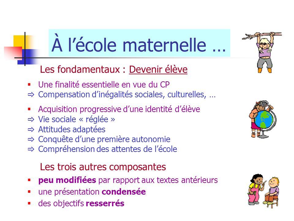 À lécole maternelle … Les fondamentaux : Devenir élève Une finalité essentielle en vue du CP Compensation dinégalités sociales, culturelles, … Acquisi