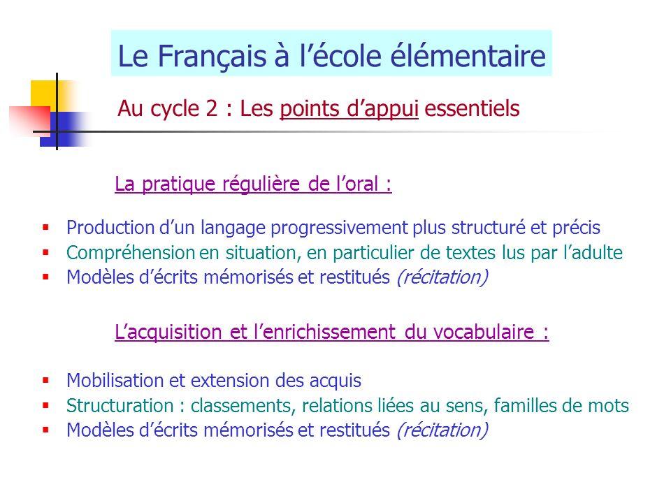 Le Français à lécole élémentaire Au cycle 2 : Les points dappui essentiels La pratique régulière de loral : Production dun langage progressivement plu