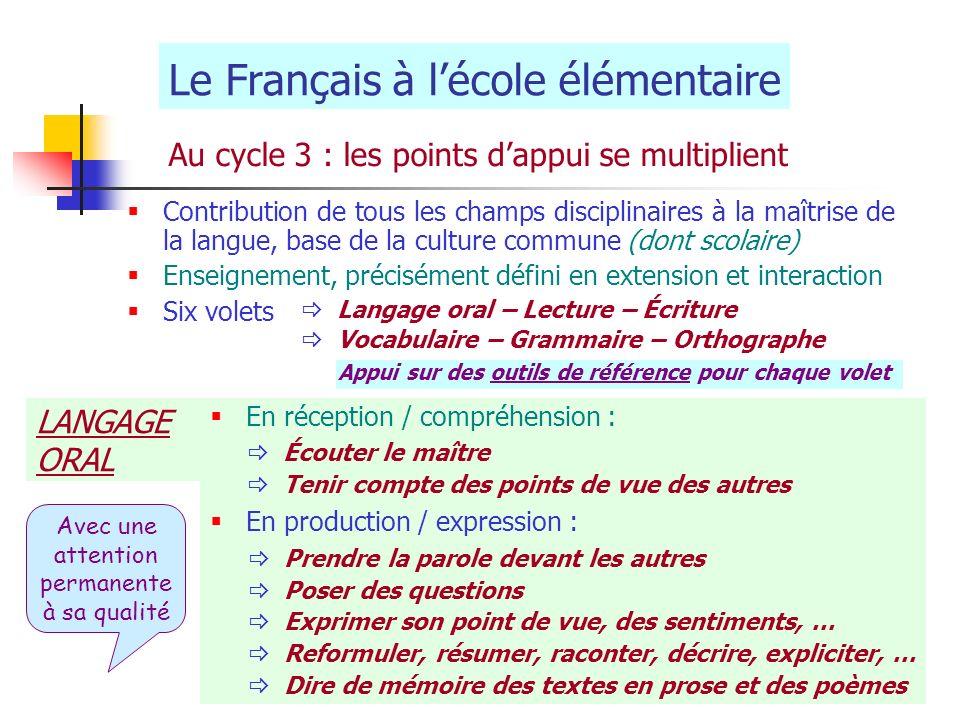 Le Français à lécole élémentaire Au cycle 3 : les points dappui se multiplient Contribution de tous les champs disciplinaires à la maîtrise de la lang