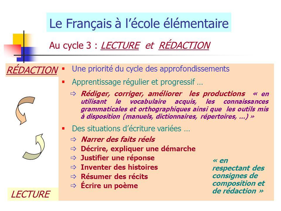 Le Français à lécole élémentaire Au cycle 3 : LECTURE et RÉDACTION Une priorité du cycle des approfondissements Apprentissage régulier et progressif …