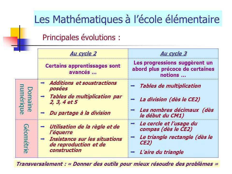 Les Mathématiques à lécole élémentaire Principales évolutions : Au cycle 2Au cycle 3 Certains apprentissages sont avancés … Les progressions suggèrent