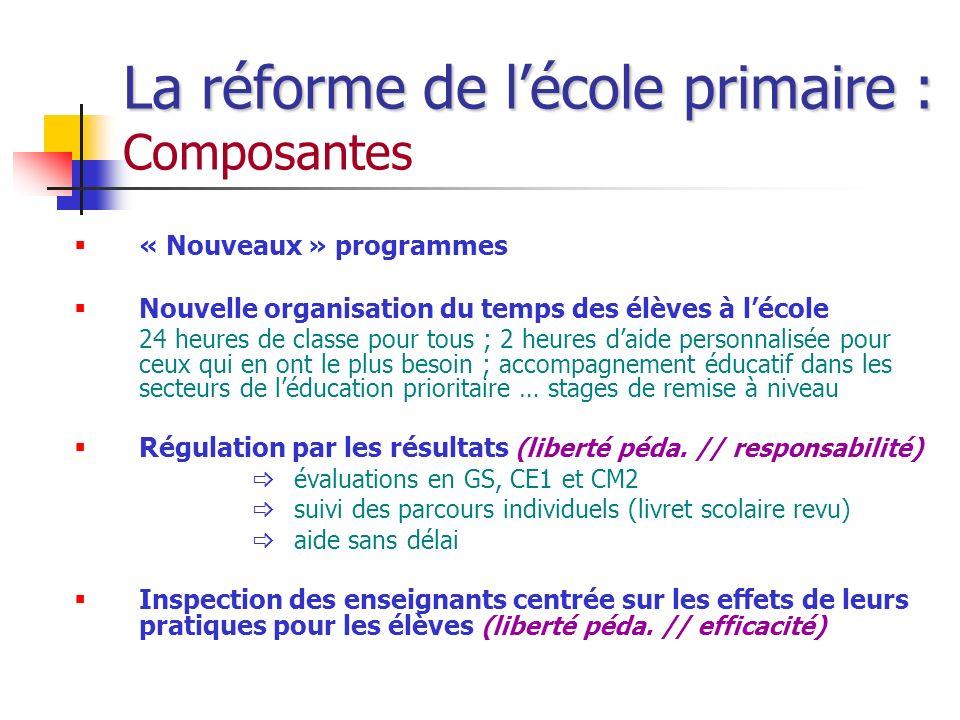 La réforme de lécole primaire : La réforme de lécole primaire : Composantes « Nouveaux » programmes Nouvelle organisation du temps des élèves à lécole