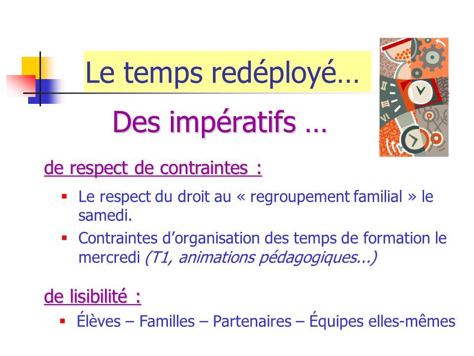 Des impératifs … de respect de contraintes : Le respect du droit au « regroupement familial » le samedi. Contraintes dorganisation des temps de format
