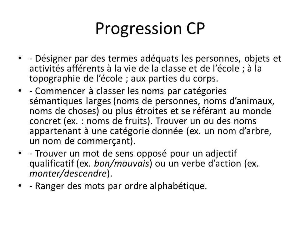 Progression CP - Désigner par des termes adéquats les personnes, objets et activités afférents à la vie de la classe et de lécole ; à la topographie de lécole ; aux parties du corps.