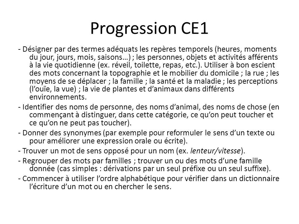 Progression CE1 - Désigner par des termes adéquats les repères temporels (heures, moments du jour, jours, mois, saisons…) ; les personnes, objets et activités afférents à la vie quotidienne (ex.
