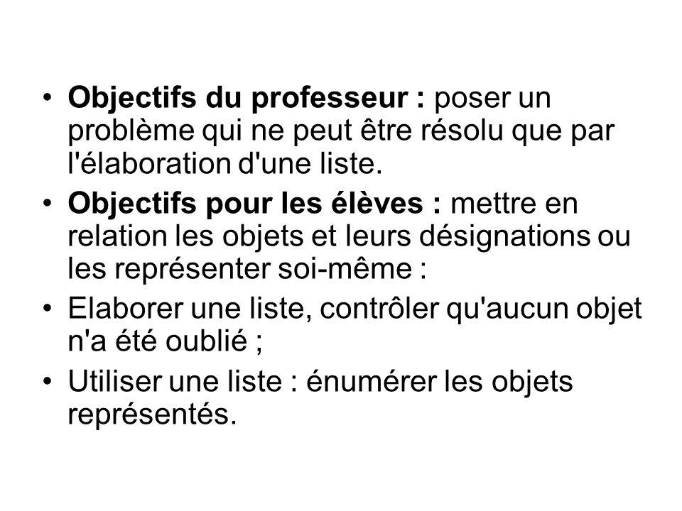Objectifs du professeur : poser un problème qui ne peut être résolu que par l'élaboration d'une liste. Objectifs pour les élèves : mettre en relation