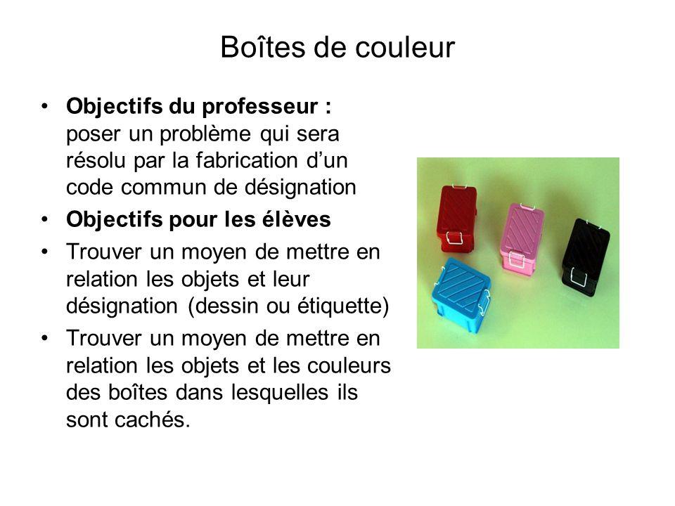 Boîtes de couleur Objectifs du professeur : poser un problème qui sera résolu par la fabrication dun code commun de désignation Objectifs pour les élè