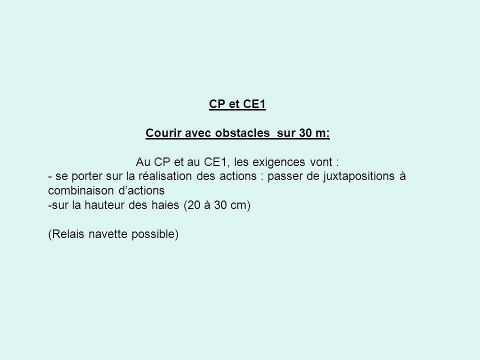 CP et CE1 Courir avec obstacles sur 30 m: Au CP et au CE1, les exigences vont : - se porter sur la réalisation des actions : passer de juxtapositions