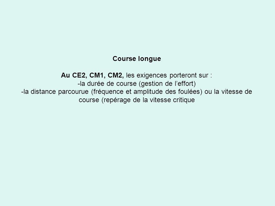 Course longue Au CE2, CM1, CM2, les exigences porteront sur : -la durée de course (gestion de leffort) -la distance parcourue (fréquence et amplitude