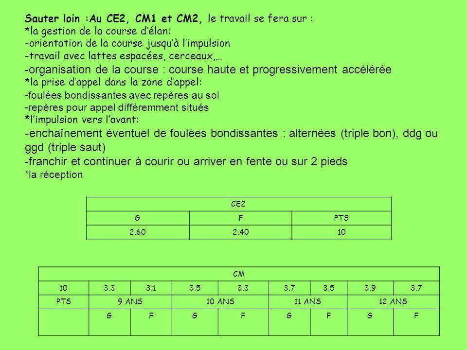 Sauter loin :Au CE2, CM1 et CM2, le travail se fera sur : *la gestion de la course délan: -orientation de la course jusquà limpulsion -travail avec la