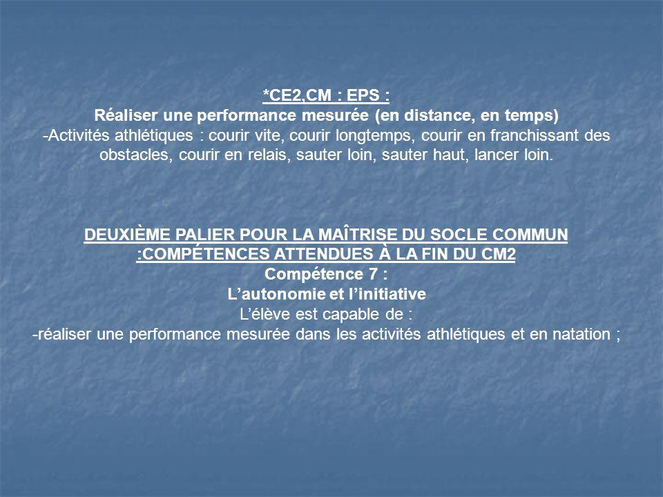 *CE2,CM : EPS : Réaliser une performance mesurée (en distance, en temps) -Activités athlétiques : courir vite, courir longtemps, courir en franchissan