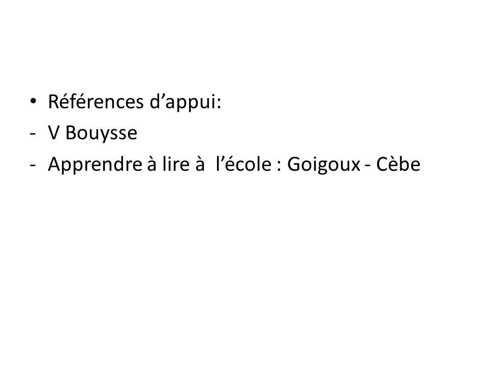 Références dappui: -V Bouysse -Apprendre à lire à lécole : Goigoux - Cèbe
