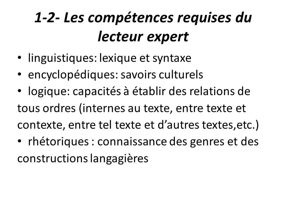 1-2- Les compétences requises du lecteur expert linguistiques: lexique et syntaxe encyclopédiques: savoirs culturels logique: capacités à établir des