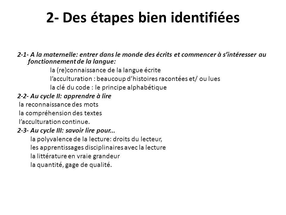 2- Des étapes bien identifiées 2-1- A la maternelle: entrer dans le monde des écrits et commencer à sintéresser au fonctionnement de la langue: la (re