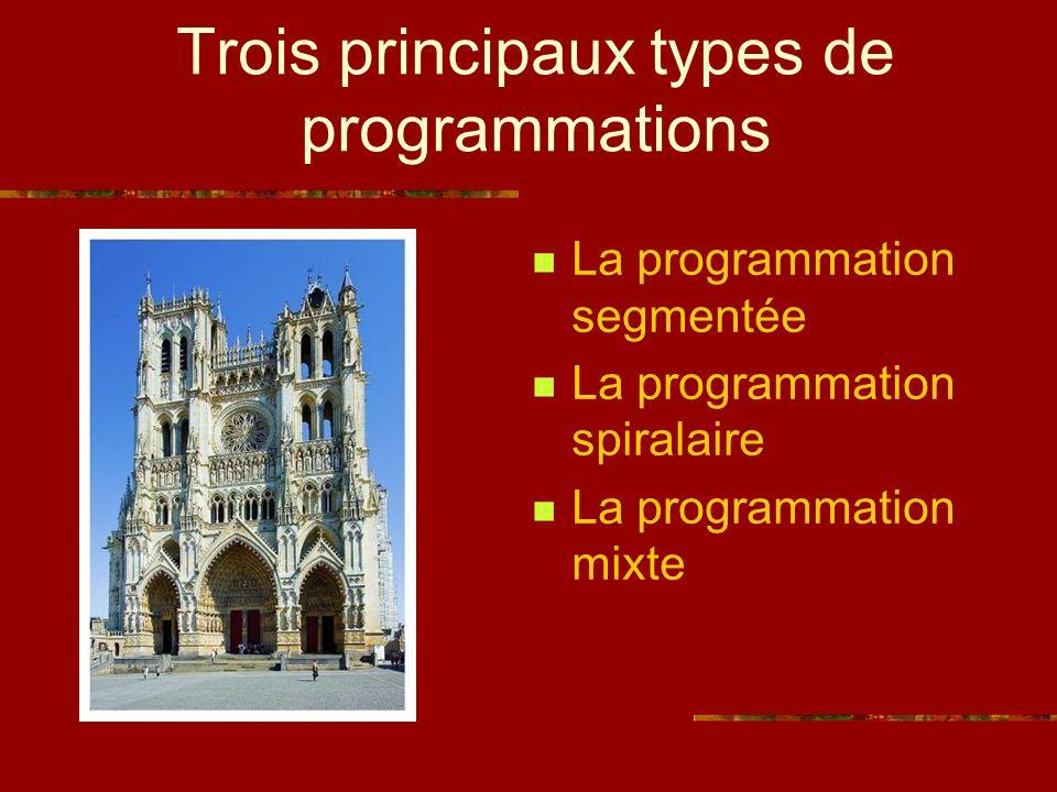 La programmation segmentée Cette programmation est mise en place dans la plupart des écoles.