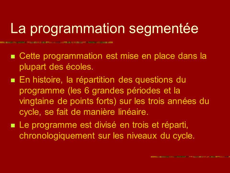 La programmation segmentée Point positif Elle répartit équitablement les différents points forts du programme au cours du cycle.