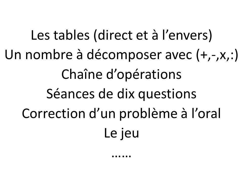 Les tables (direct et à lenvers) Un nombre à décomposer avec (+,-,x,:) Chaîne dopérations Séances de dix questions Correction dun problème à loral Le
