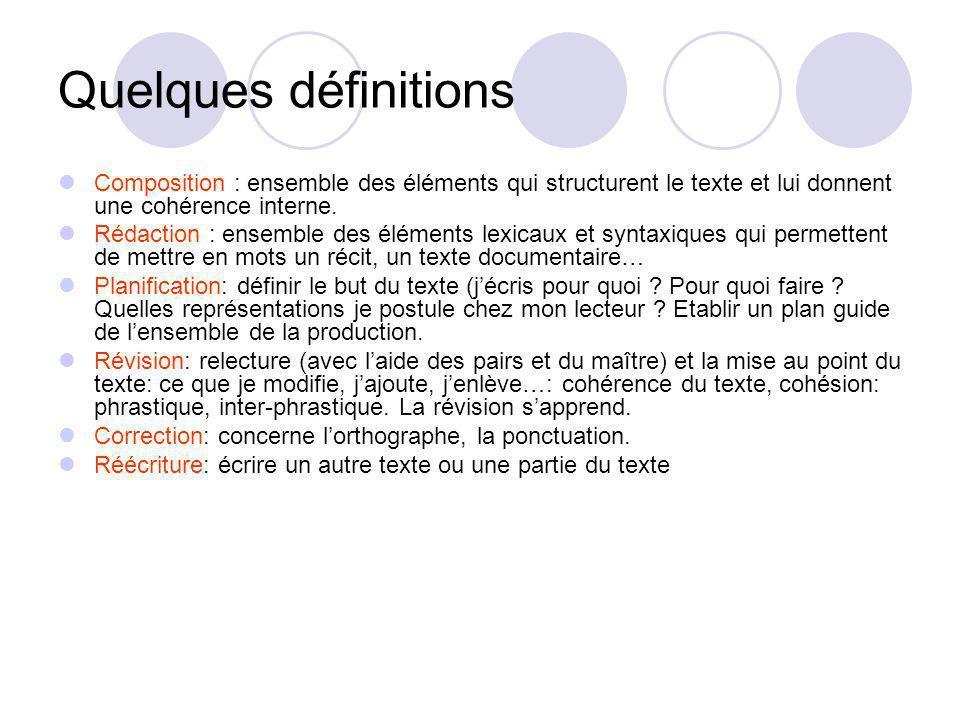 Quelques définitions Composition : ensemble des éléments qui structurent le texte et lui donnent une cohérence interne. Rédaction : ensemble des éléme