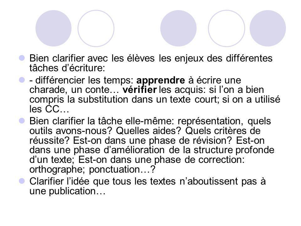 Bien clarifier avec les élèves les enjeux des différentes tâches décriture: - différencier les temps: apprendre à écrire une charade, un conte… vérifi