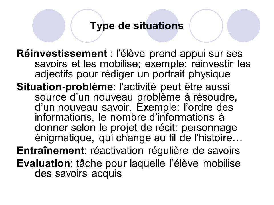 Type de situations Réinvestissement : lélève prend appui sur ses savoirs et les mobilise; exemple: réinvestir les adjectifs pour rédiger un portrait p
