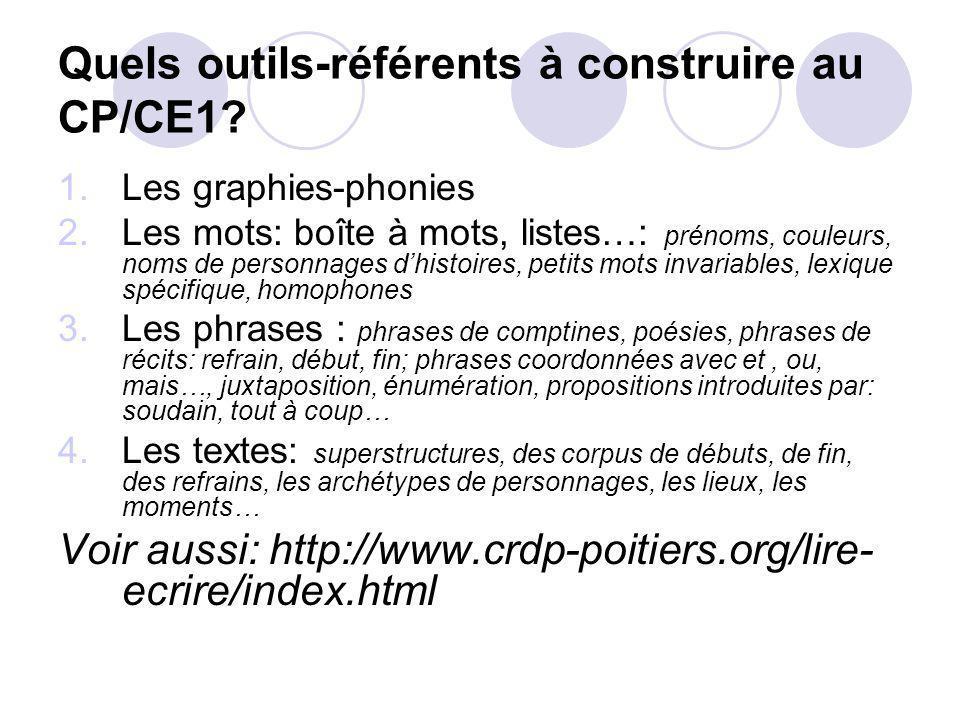 Quels outils-référents à construire au CP/CE1? 1.Les graphies-phonies 2.Les mots: boîte à mots, listes…: prénoms, couleurs, noms de personnages dhisto