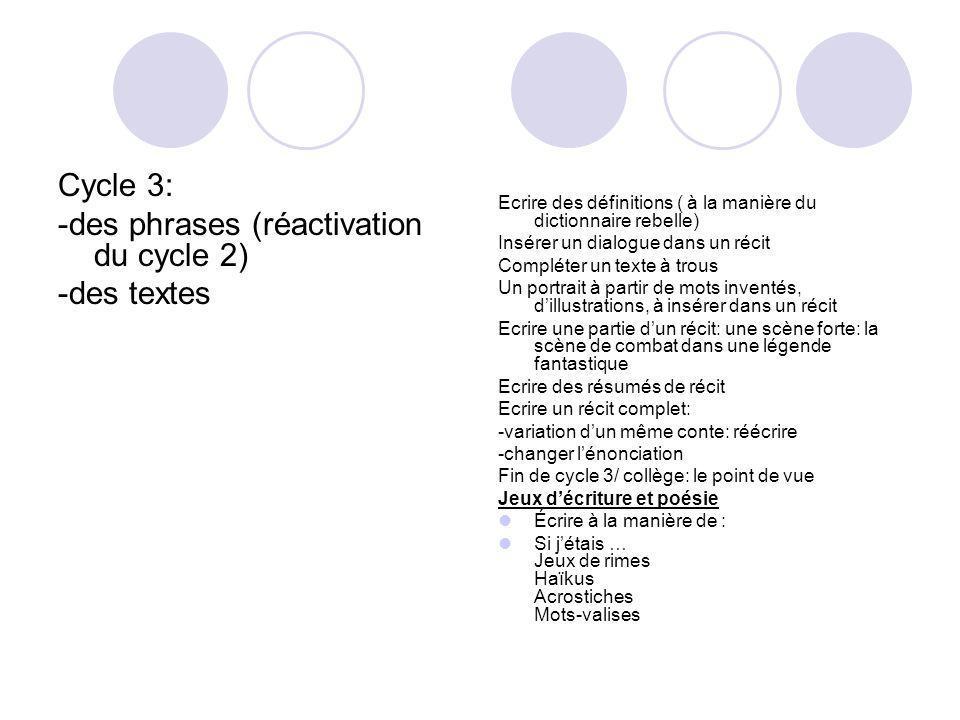Cycle 3: -des phrases (réactivation du cycle 2) -des textes Ecrire des définitions ( à la manière du dictionnaire rebelle) Insérer un dialogue dans un