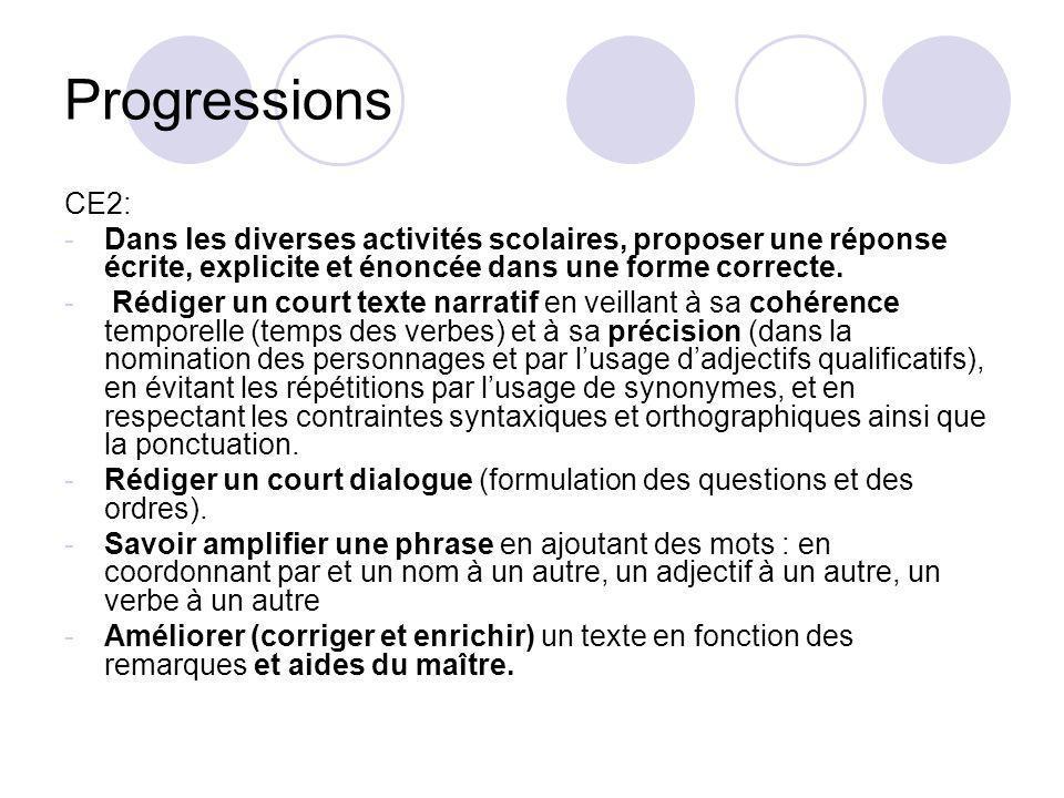 Progressions CE2: -Dans les diverses activités scolaires, proposer une réponse écrite, explicite et énoncée dans une forme correcte. - Rédiger un cour