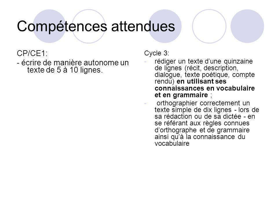 Compétences attendues CP/CE1: - écrire de manière autonome un texte de 5 à 10 lignes. Cycle 3: -rédiger un texte dune quinzaine de lignes (récit, desc