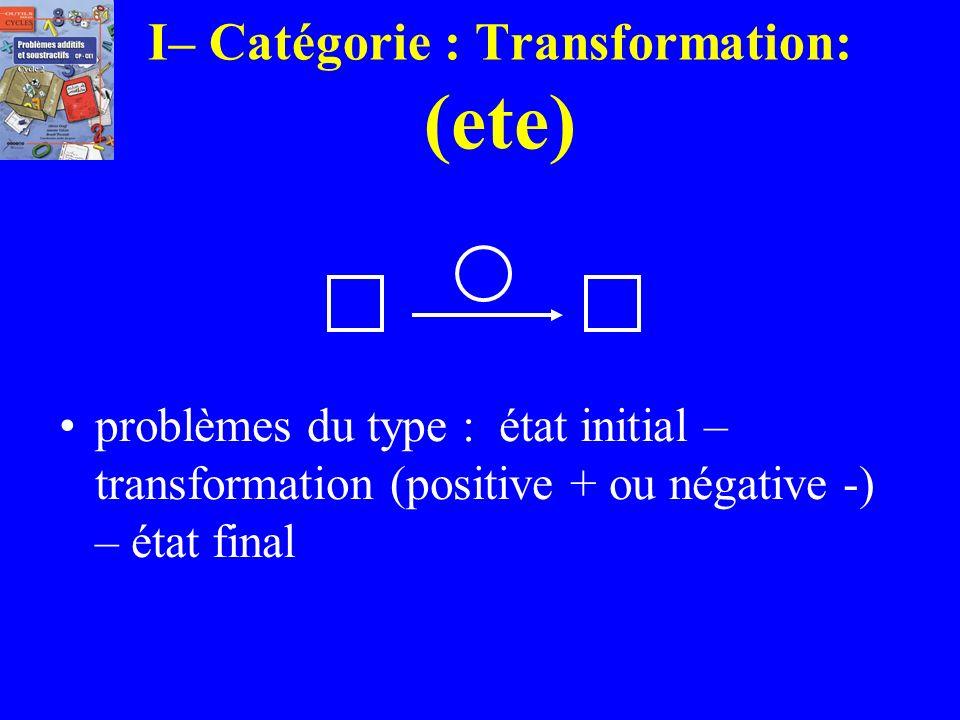 Dans la terminologie ete eee ou ece, lélément cherché sera toujours indiqué en majuscule. Ex: dans les problèmes et+E, lélément à rechercher (ou linco