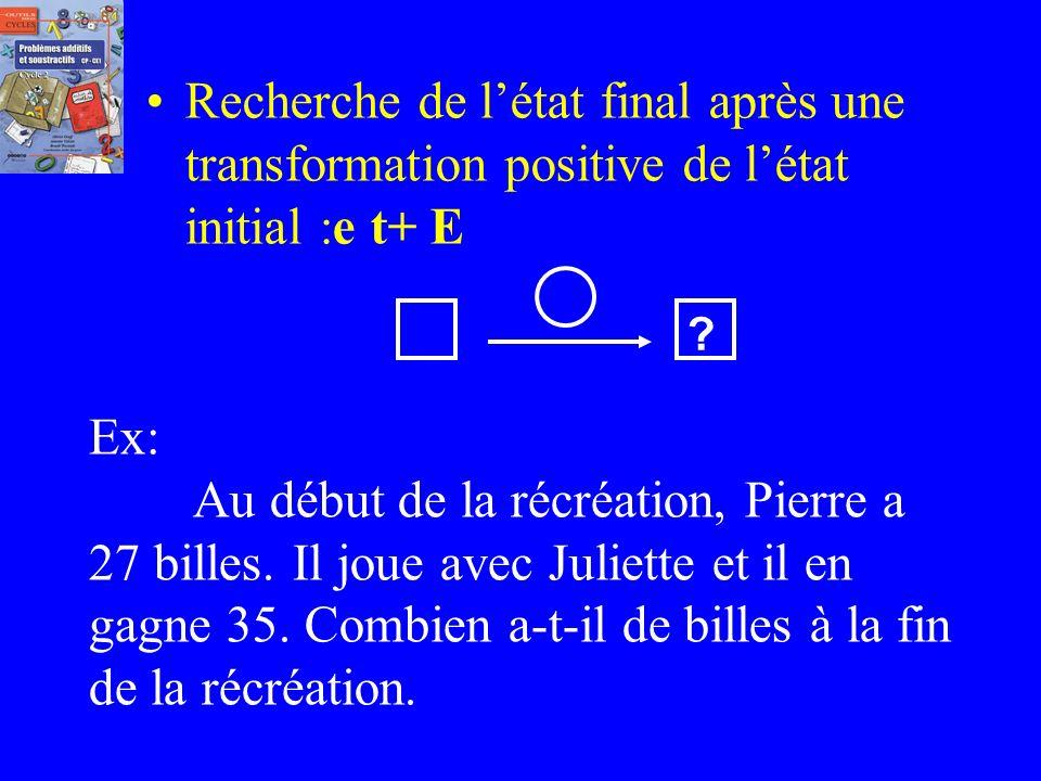 problèmes du type : état initial – transformation (positive + ou négative -) – état final I– Catégorie : Transformation: (ete)