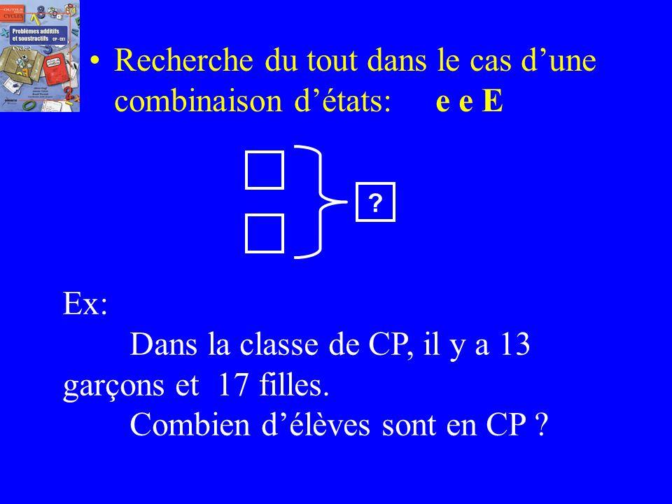 problèmes du type : partie – partie - tout II – Catégorie : Combinaison détats (eee)