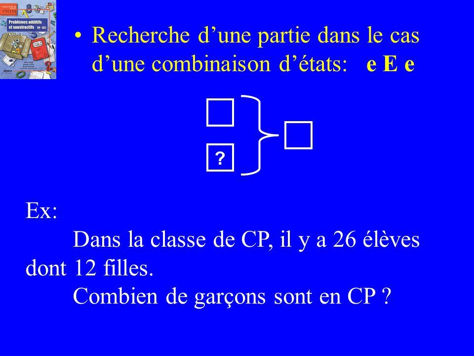 Recherche du tout dans le cas dune combinaison détats: e e E ? Ex: Dans la classe de CP, il y a 13 garçons et 17 filles. Combien délèves sont en CP ?