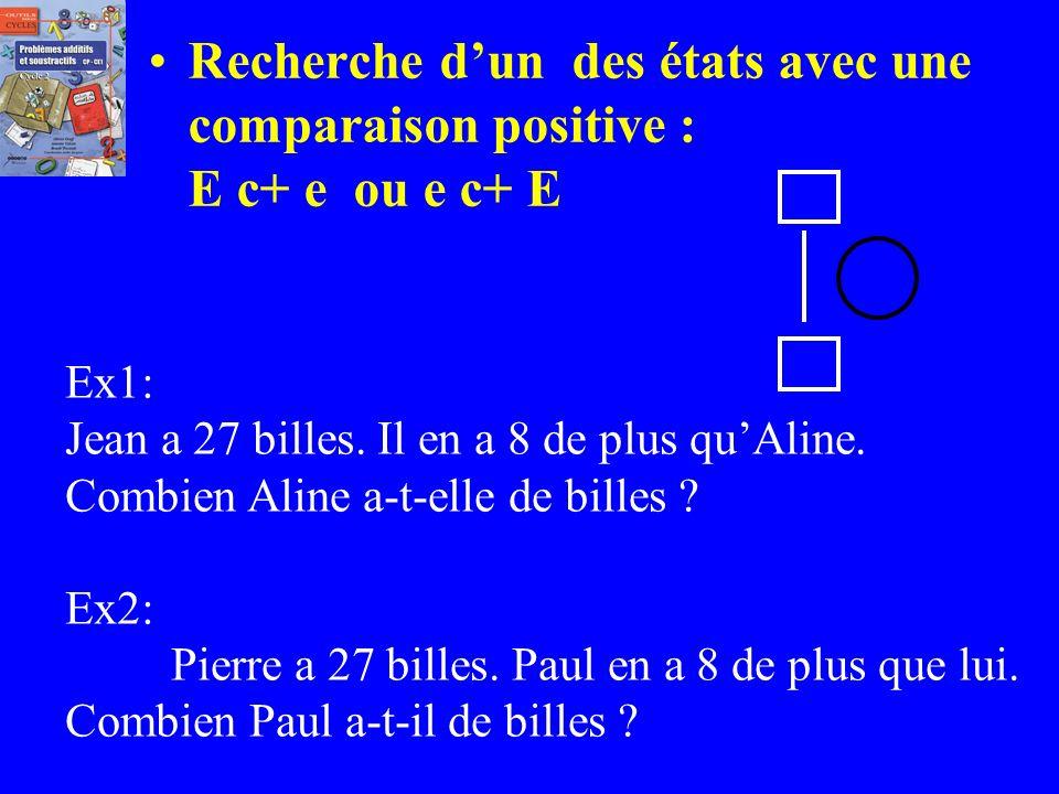 III – Catégorie : Comparaison détats : (ece) problèmes du type : état 1 comparant comparaison (positive + ou négative -) état 2 comparé 1 2