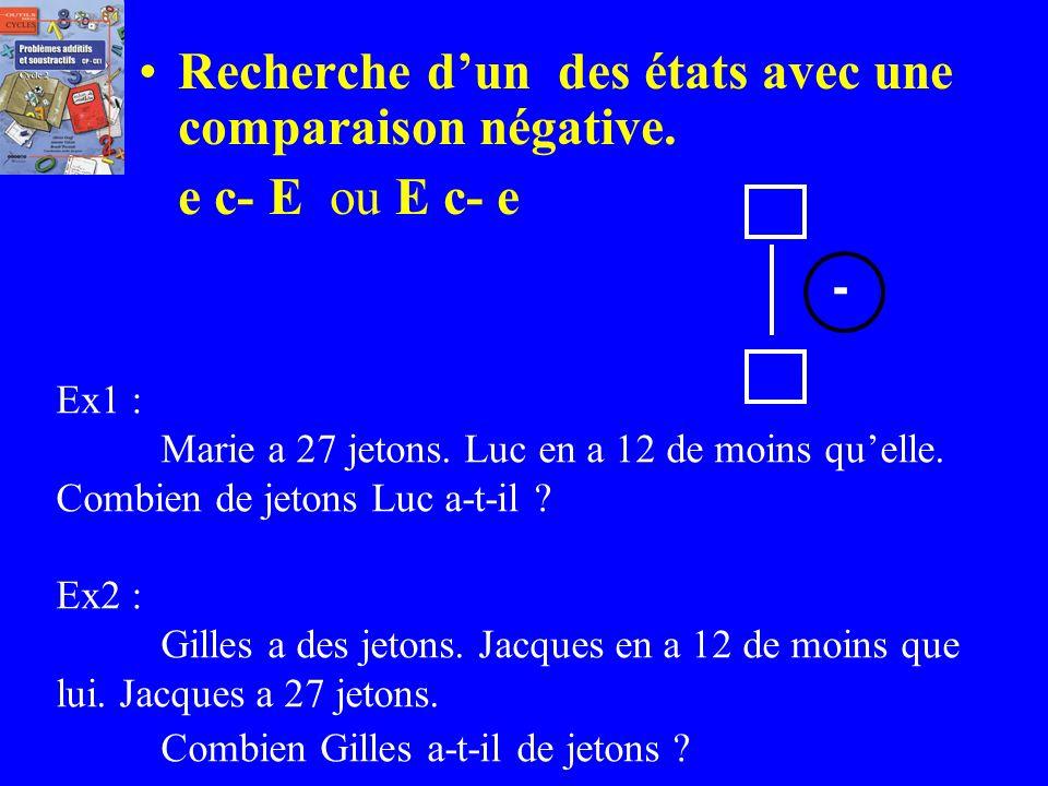 Recherche dun des états avec une comparaison positive : E c+ e ou e c+ E Ex1: Jean a 27 billes. Il en a 8 de plus quAline. Combien Aline a-t-elle de b