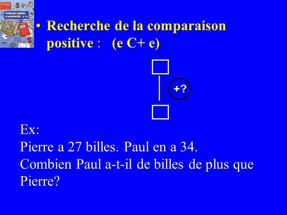 Recherche dun des états avec une comparaison négative. e c- E ou E c- e Ex1 : Marie a 27 jetons. Luc en a 12 de moins quelle. Combien de jetons Luc a-