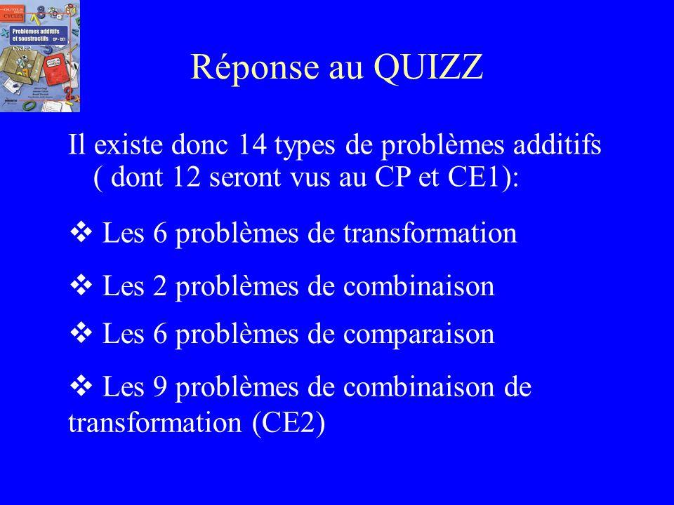 Recherche de la comparaison négative (e C- e) Ex: Marie a 34 jetons et Luc en a 27. Combien Luc a-t-il de jetons de moins que Marie ? +?