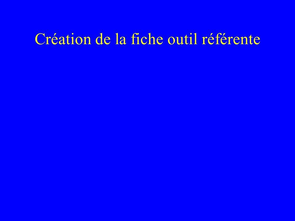Vers la procédure générique La phase de résolution par procédure spontanée (personnelle) doit aboutir à formaliser léquivalence de cette procédure ave