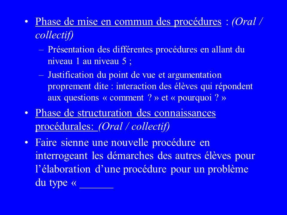 Phase de recherche : –Différenciée suivant les élèves : (Ecrit (ou oral) / individuel) Evocation de la situation concrète pour les élèves en niveau 1