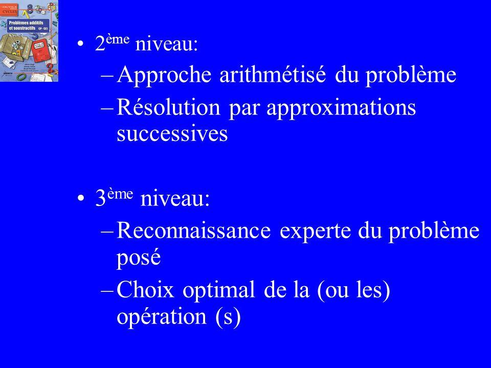 Il existe 3 niveaux de résolution dun même problème arithmétique: 1 er niveau: –Mime de lénoncé par compréhension du langage usuel –Simulation des act